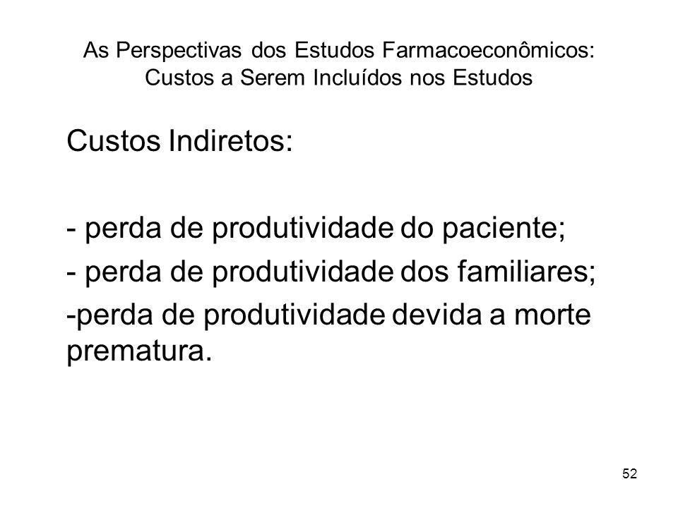 - perda de produtividade do paciente;