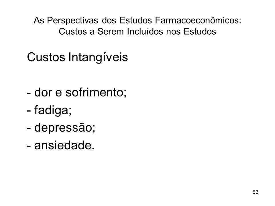 Custos Intangíveis - dor e sofrimento; - fadiga; - depressão;