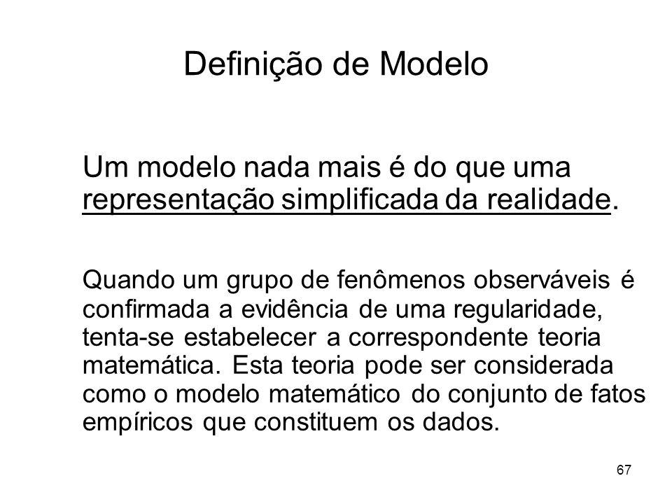 Definição de Modelo Um modelo nada mais é do que uma representação simplificada da realidade.