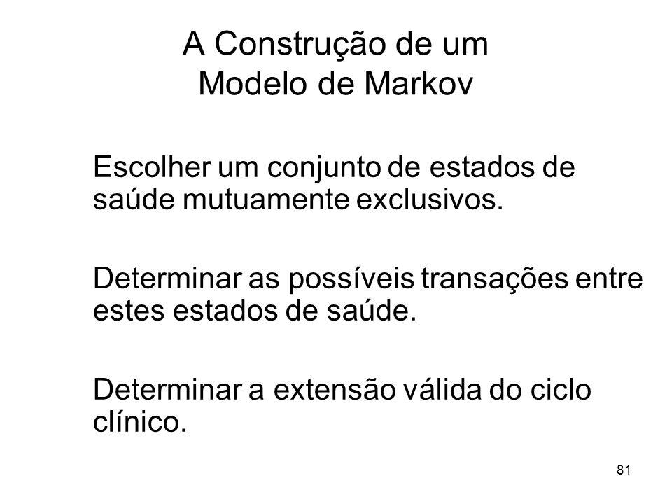 A Construção de um Modelo de Markov
