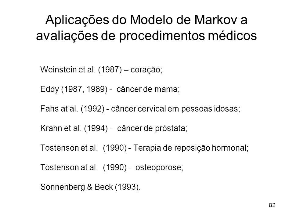 Aplicações do Modelo de Markov a avaliações de procedimentos médicos