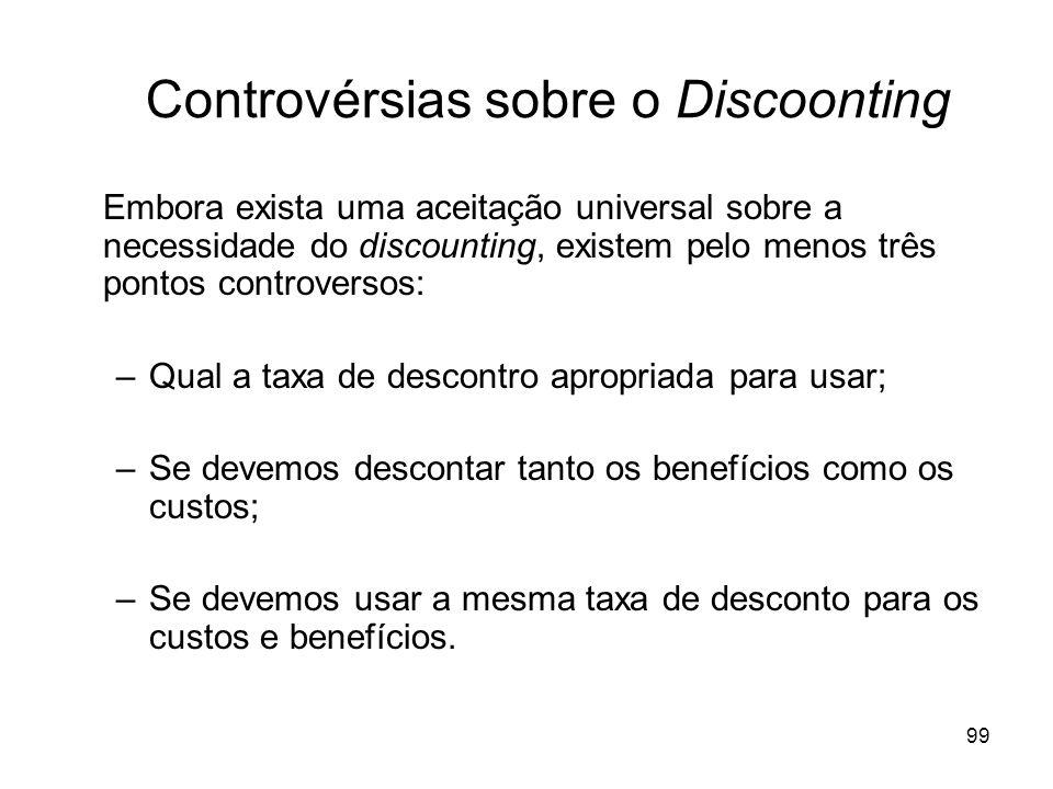 Controvérsias sobre o Discoonting