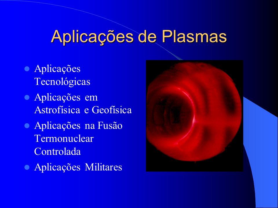 Aplicações de Plasmas Aplicações Tecnológicas