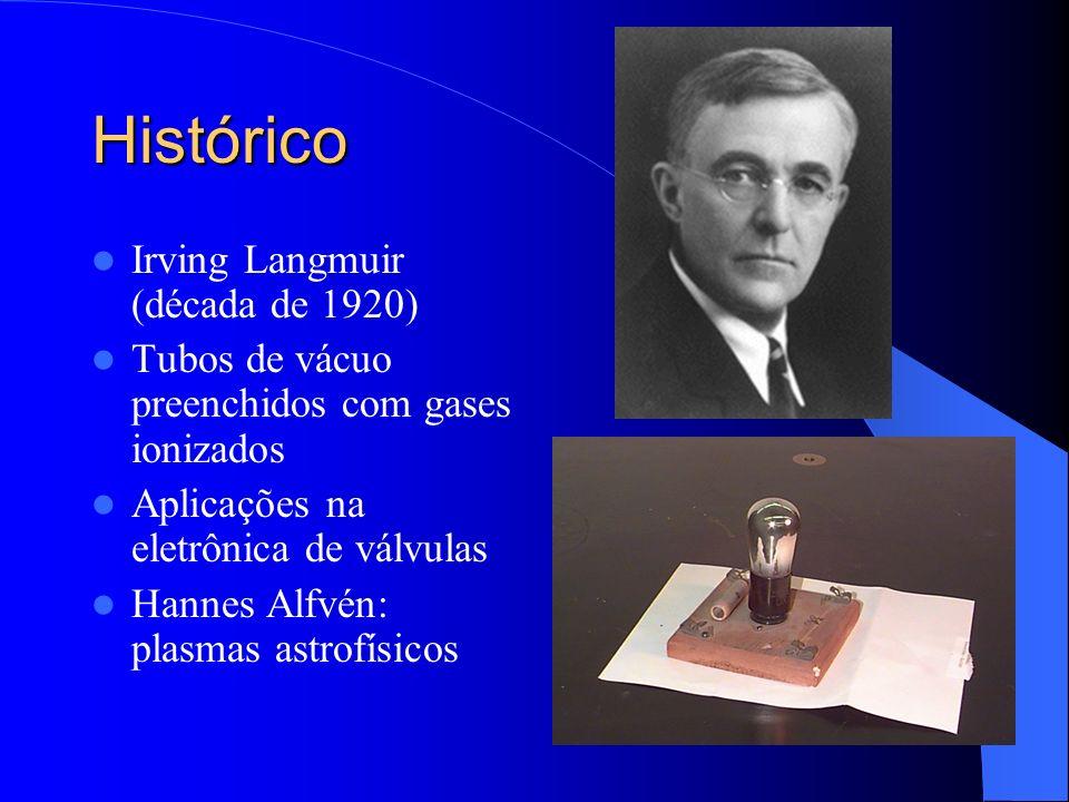 Histórico Irving Langmuir (década de 1920)
