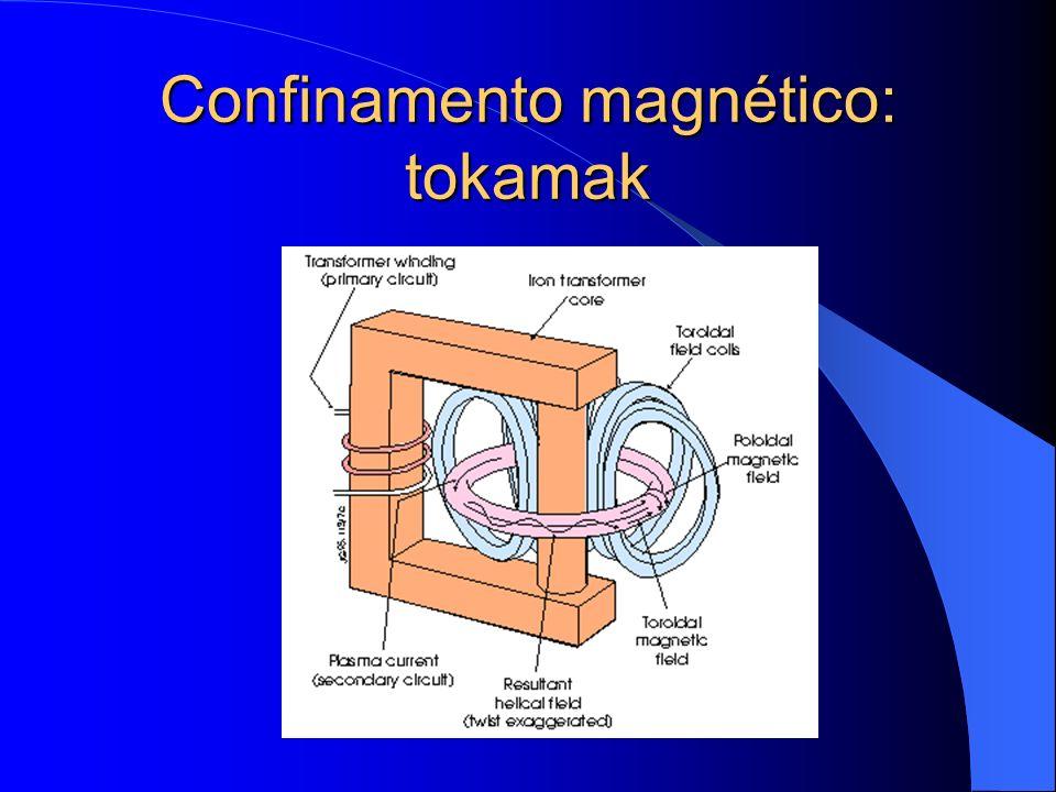 Confinamento magnético: tokamak