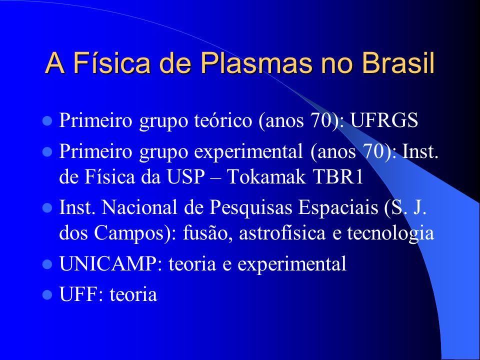 A Física de Plasmas no Brasil
