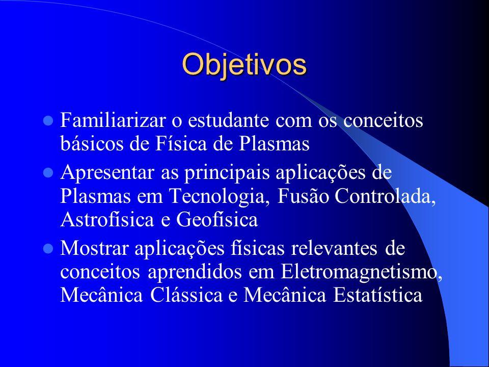 Objetivos Familiarizar o estudante com os conceitos básicos de Física de Plasmas.