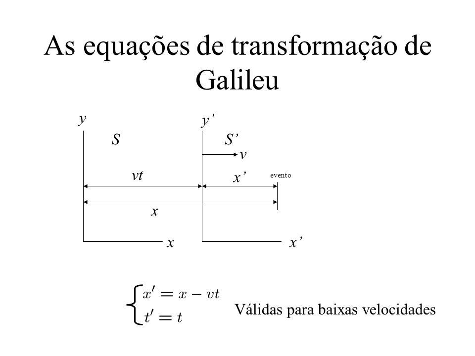 As equações de transformação de Galileu