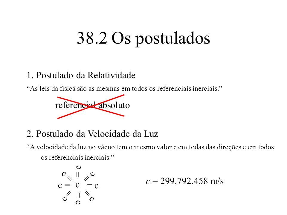 38.2 Os postulados 1. Postulado da Relatividade referencial absoluto