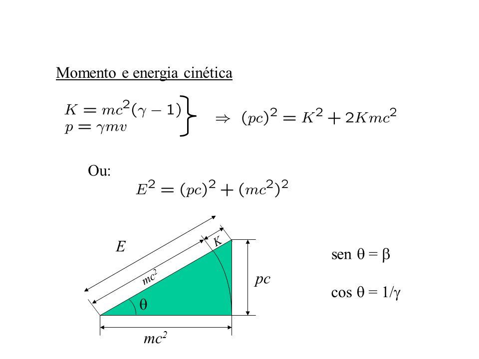 Momento e energia cinética