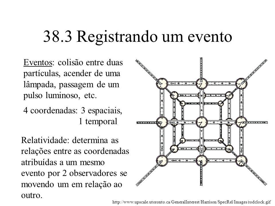 38.3 Registrando um evento Eventos: colisão entre duas partículas, acender de uma lâmpada, passagem de um pulso luminoso, etc.
