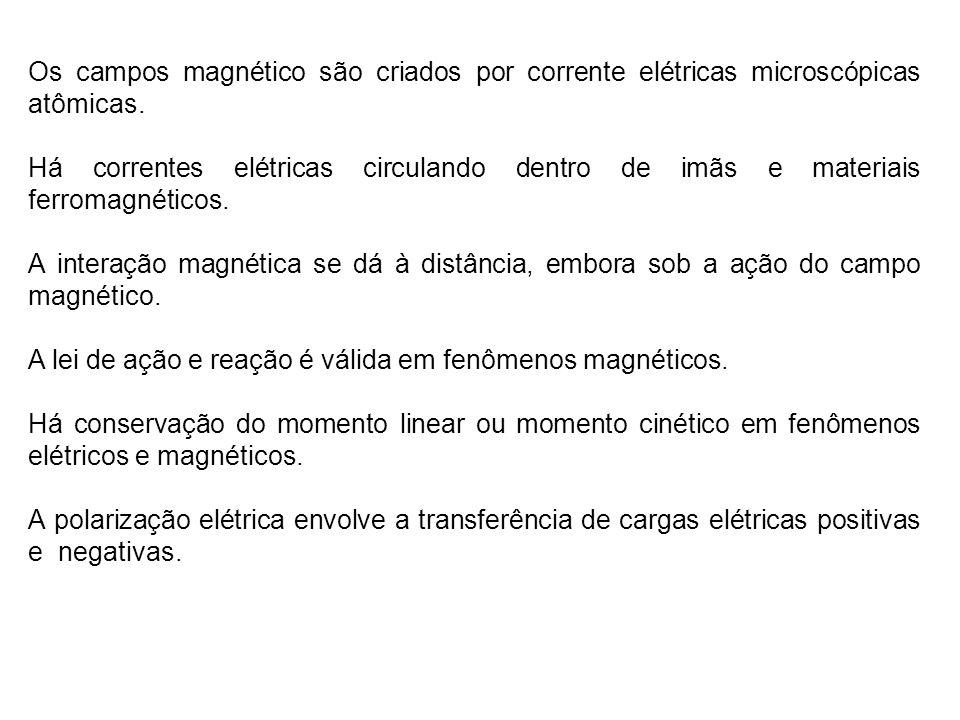 Os campos magnético são criados por corrente elétricas microscópicas atômicas.