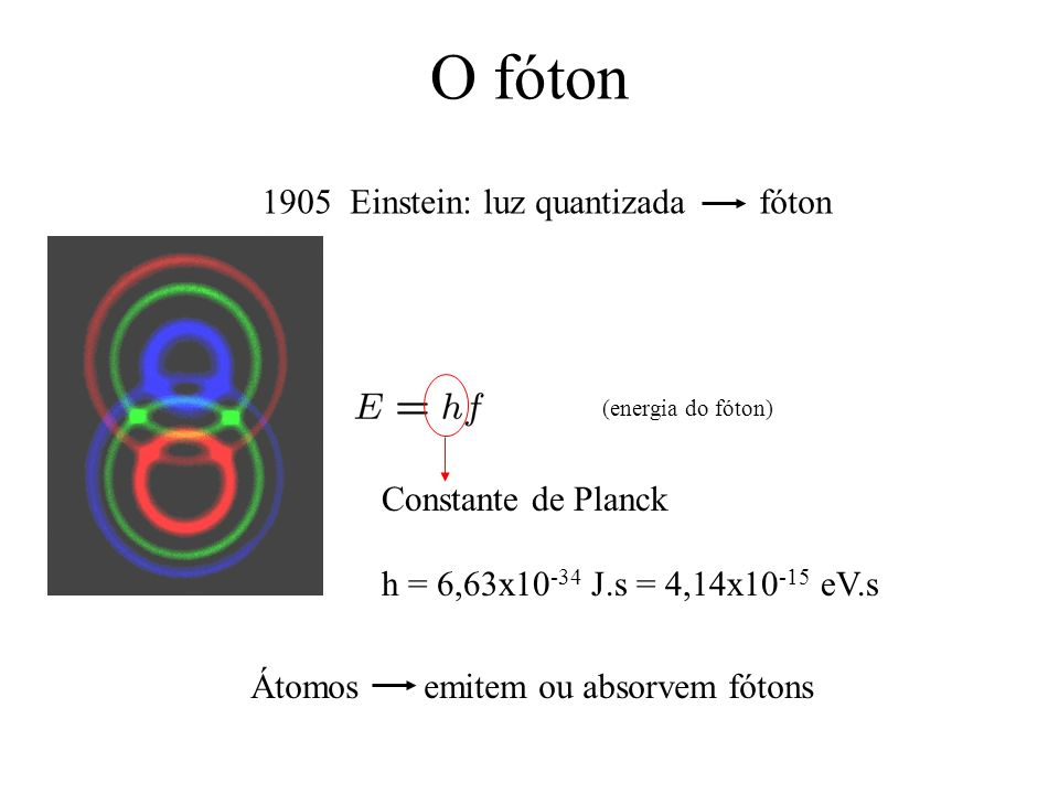 O fóton 1905 Einstein: luz quantizada fóton Constante de Planck