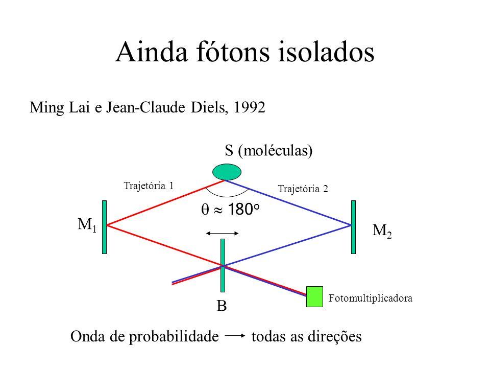 Ainda fótons isolados Ming Lai e Jean-Claude Diels, 1992 S (moléculas)