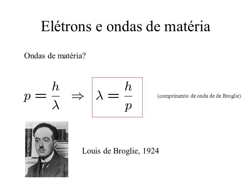 Elétrons e ondas de matéria