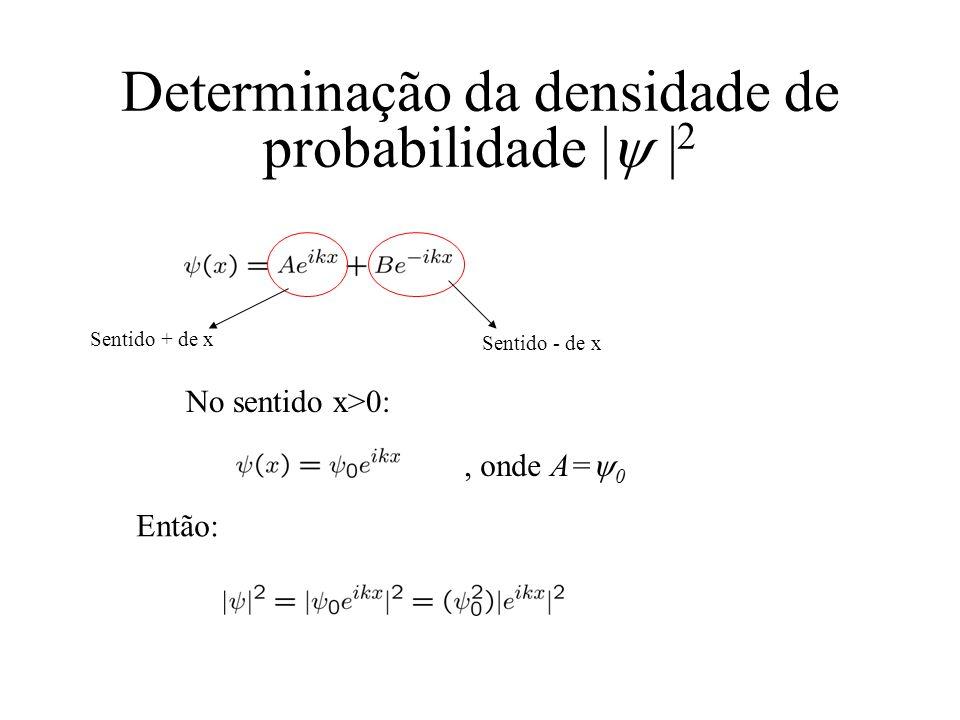 Determinação da densidade de probabilidade |y |2