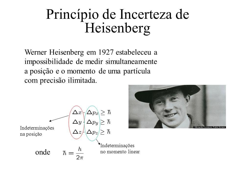 Princípio de Incerteza de Heisenberg