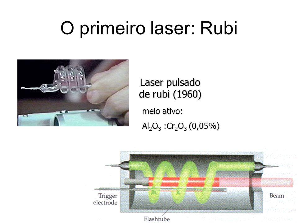 Laser pulsado de rubi (1960)