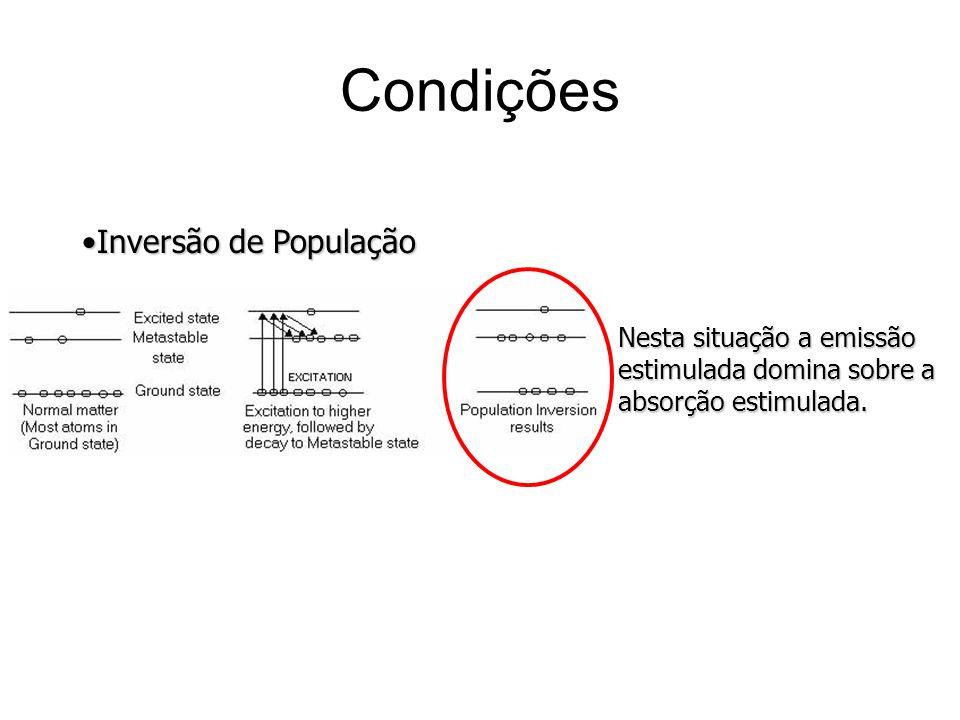 Condições Inversão de População