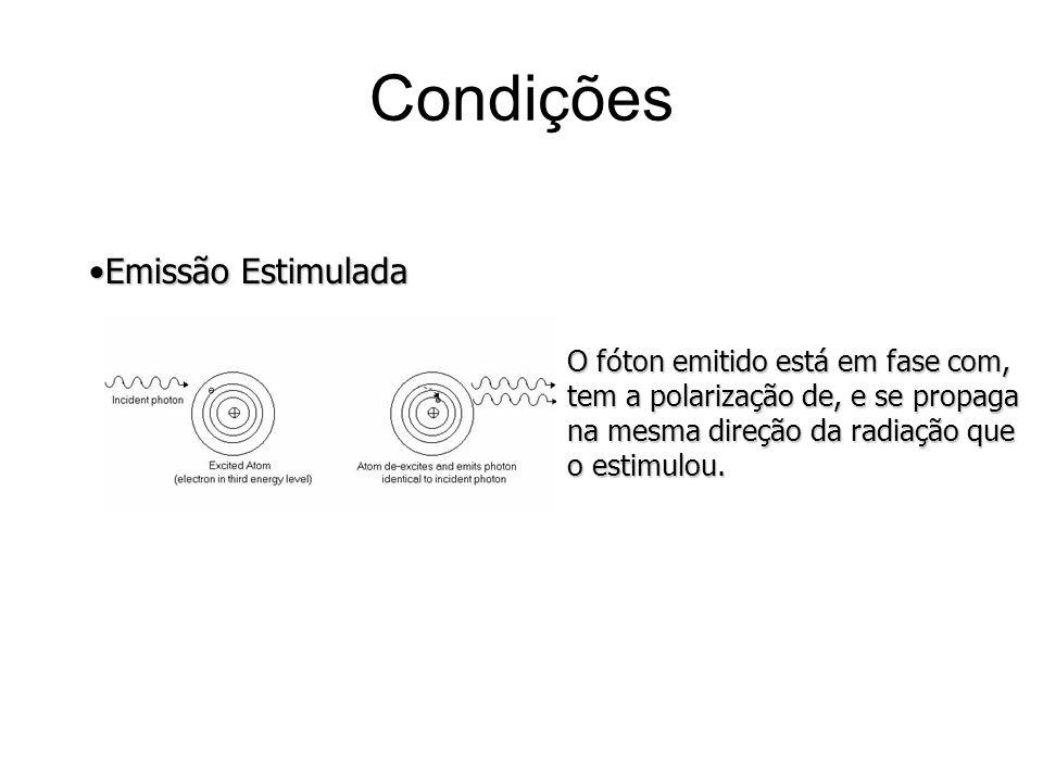 Condições Emissão Estimulada