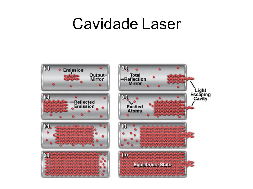 Cavidade Laser