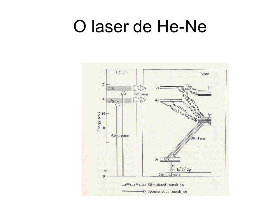 O laser de He-Ne