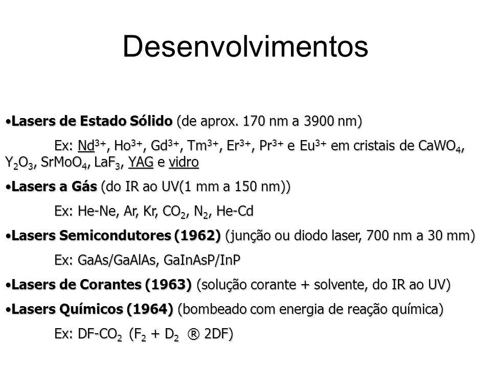 Desenvolvimentos Lasers de Estado Sólido (de aprox. 170 nm a 3900 nm)