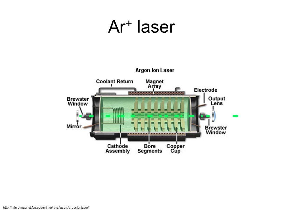 Ar+ laser http://micro.magnet.fsu.edu/primer/java/lasers/argonionlaser/