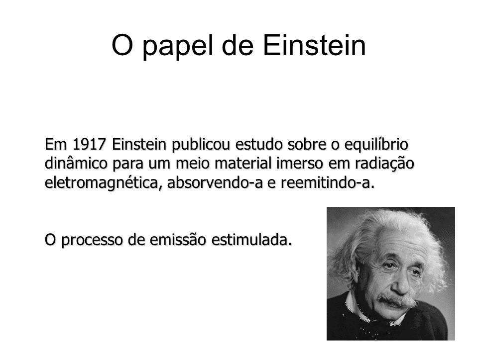 O papel de Einstein