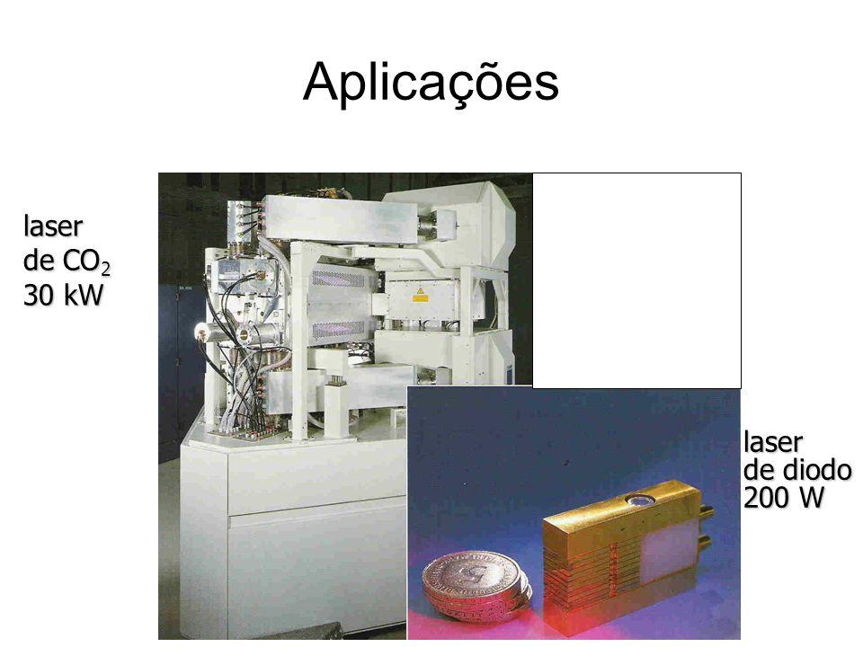 Aplicações laser de CO2 30 kW laser de diodo 200 W
