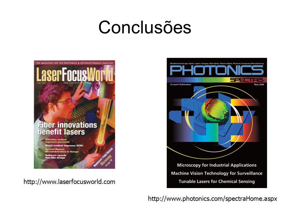 Conclusões http://www.laserfocusworld.com