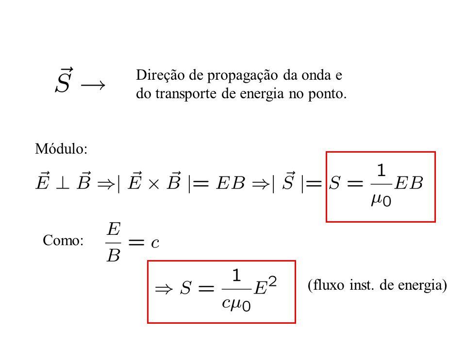 Direção de propagação da onda e do transporte de energia no ponto.