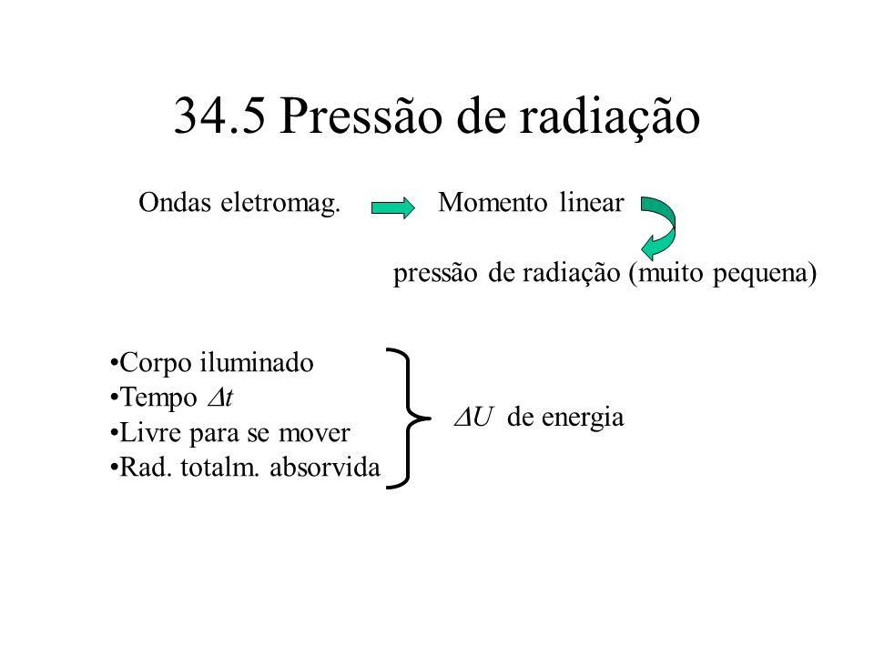 34.5 Pressão de radiação Ondas eletromag. Momento linear