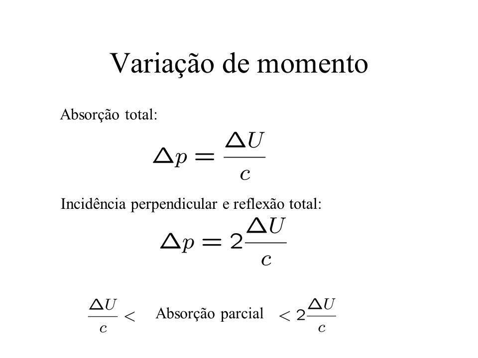 Variação de momento Absorção total: