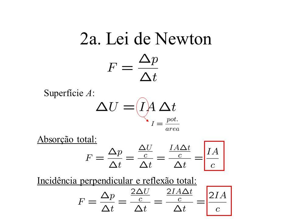 2a. Lei de Newton Superfície A: Absorção total: