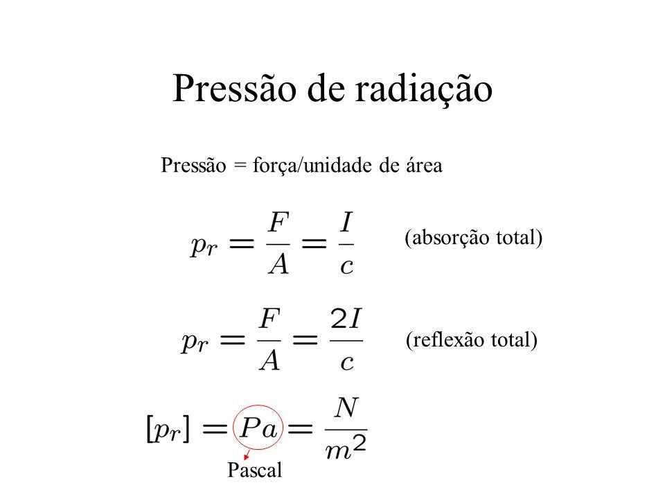 Pressão de radiação Pressão = força/unidade de área (absorção total)