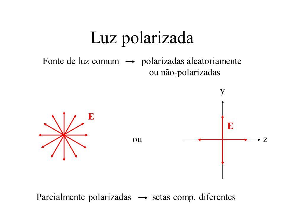 Luz polarizada Fonte de luz comum polarizadas aleatoriamente