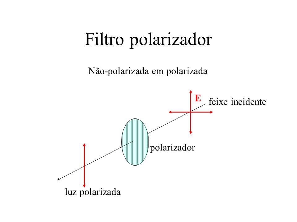 Filtro polarizador Não-polarizada em polarizada E feixe incidente