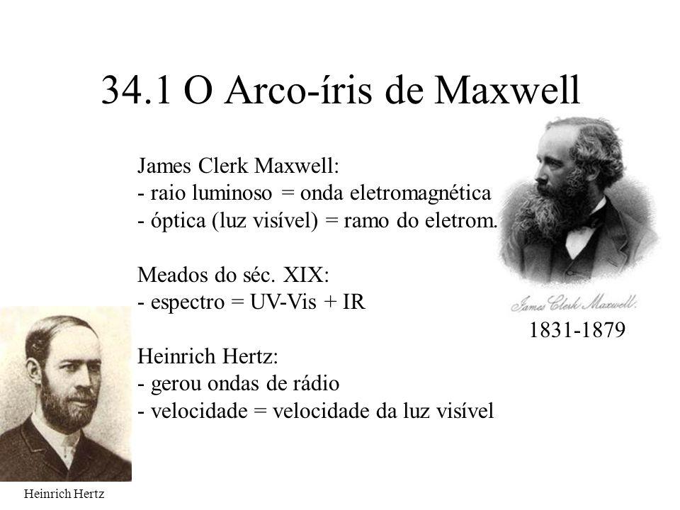 34.1 O Arco-íris de Maxwell James Clerk Maxwell: