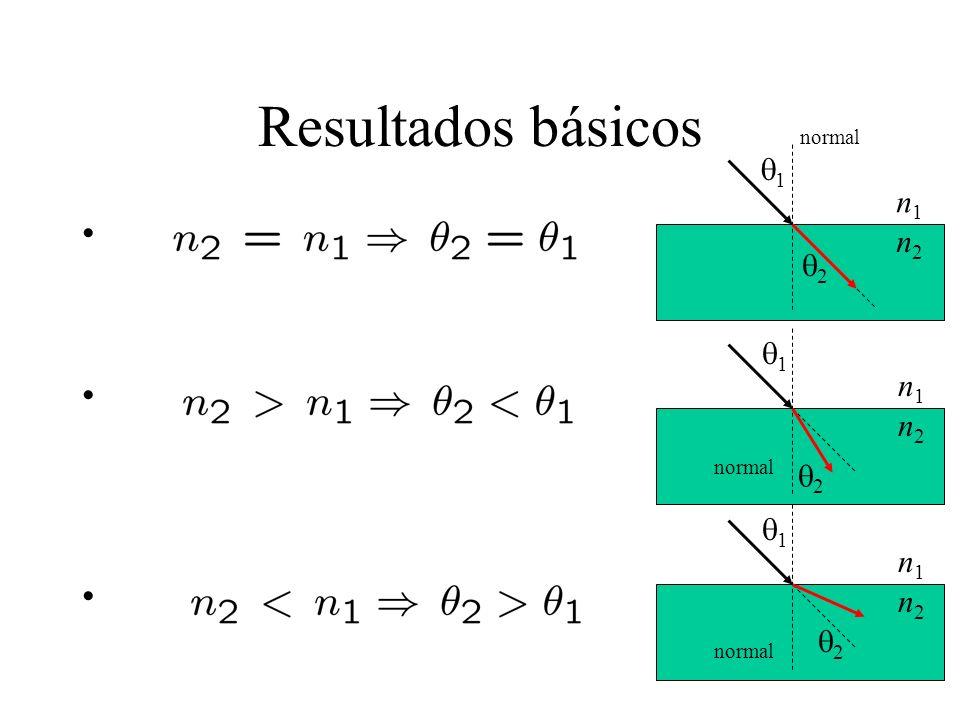 Resultados básicos q1 n1 n2 q2 q1 n1 n2 q2 q1 n1 n2 q2 normal normal