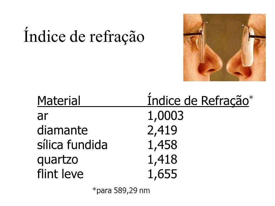 Índice de refração Material Índice de Refração* ar 1,0003