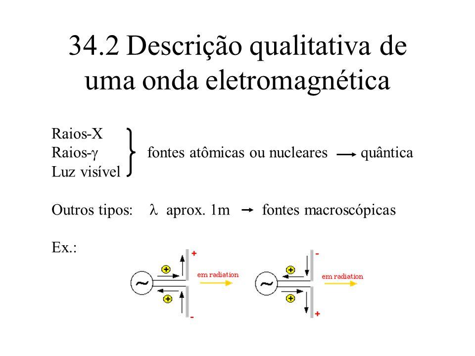 34.2 Descrição qualitativa de uma onda eletromagnética