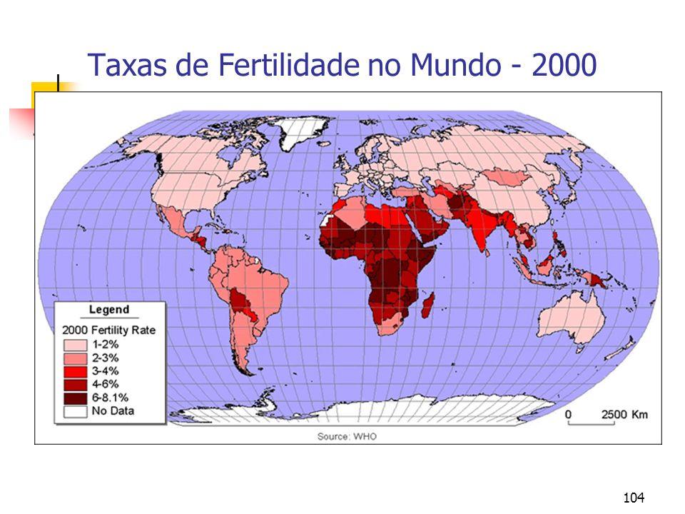 Taxas de Fertilidade no Mundo - 2000