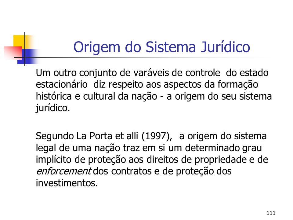 Origem do Sistema Jurídico
