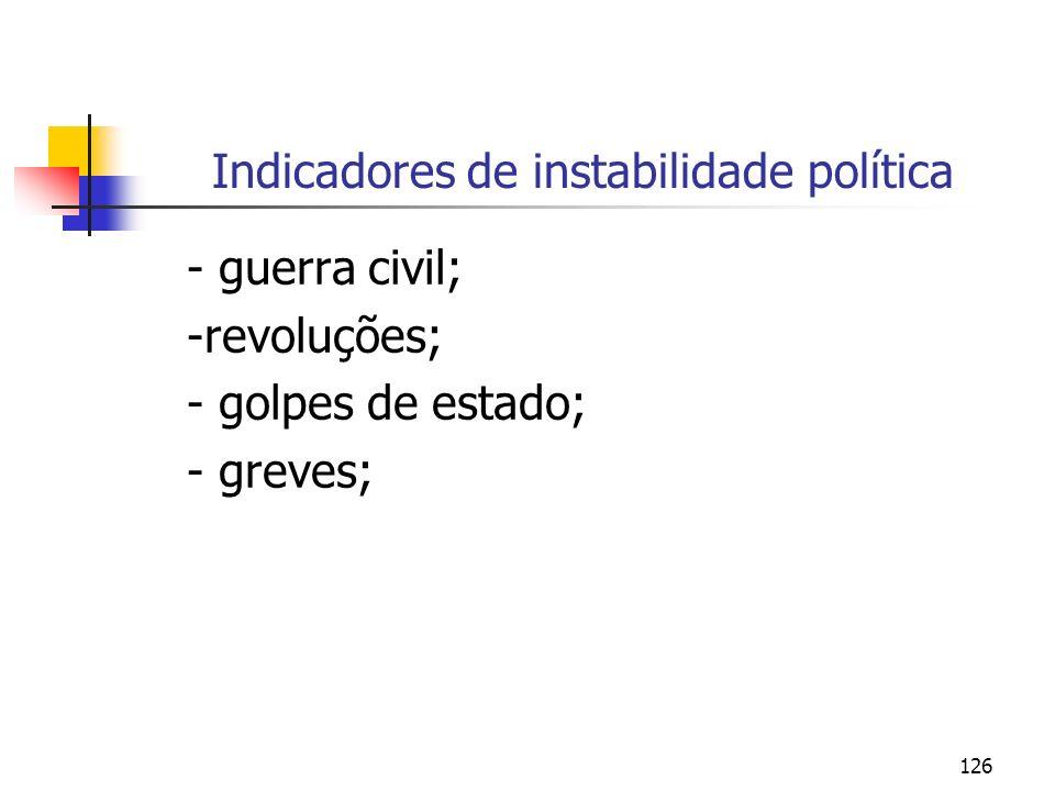 Indicadores de instabilidade política