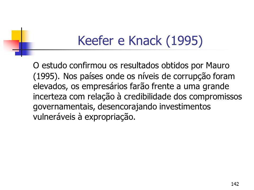 Keefer e Knack (1995)