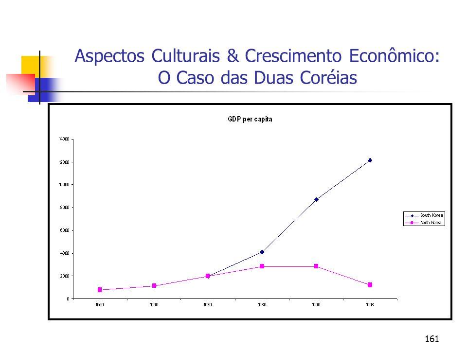 Aspectos Culturais & Crescimento Econômico: O Caso das Duas Coréias