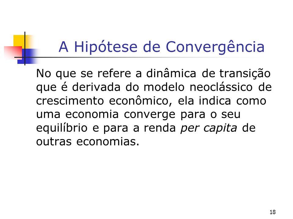 A Hipótese de Convergência
