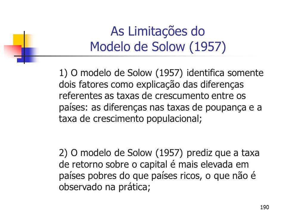 As Limitações do Modelo de Solow (1957)
