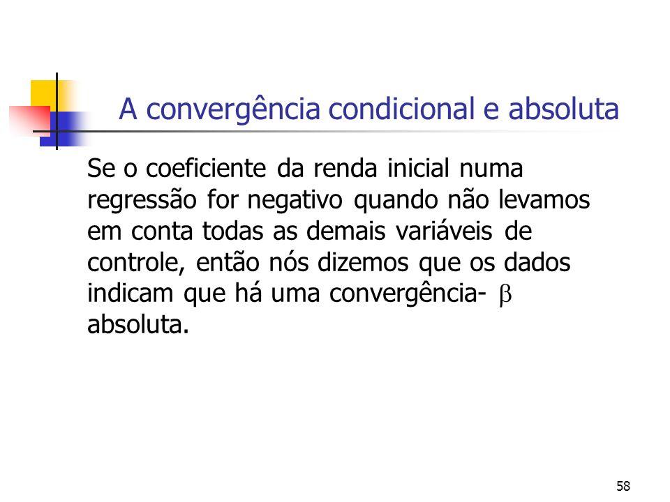 A convergência condicional e absoluta